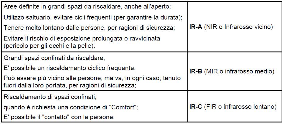 tipologia-infrarosso2